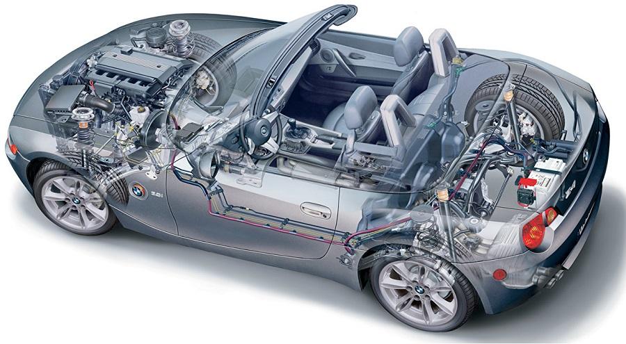 Полная диагностика автомобиля